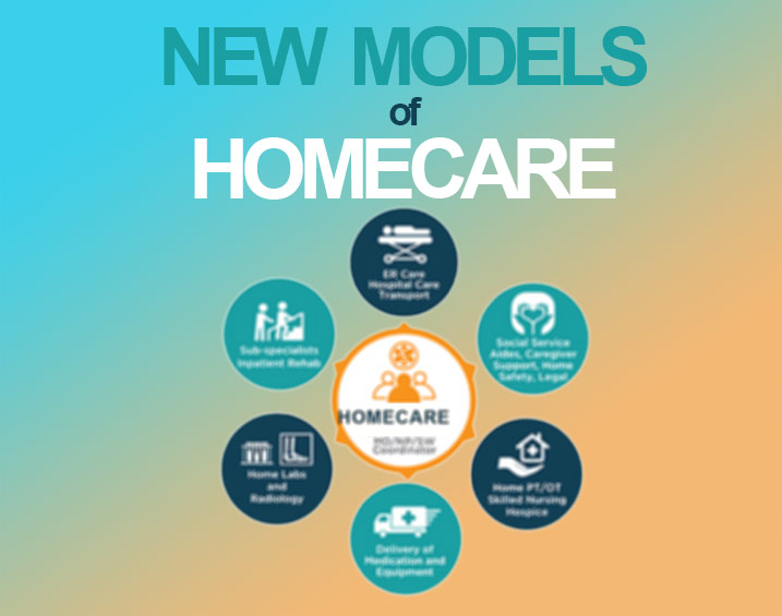 New models of Homecare